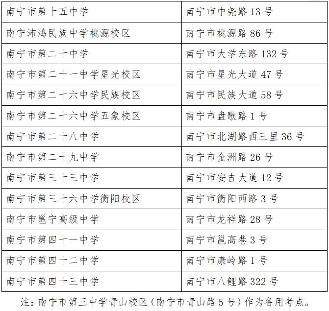 南宁市2021年中考、高考安排出炉!(附考点)
